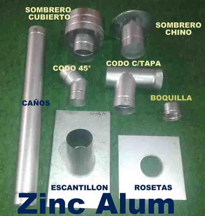 Productos 3